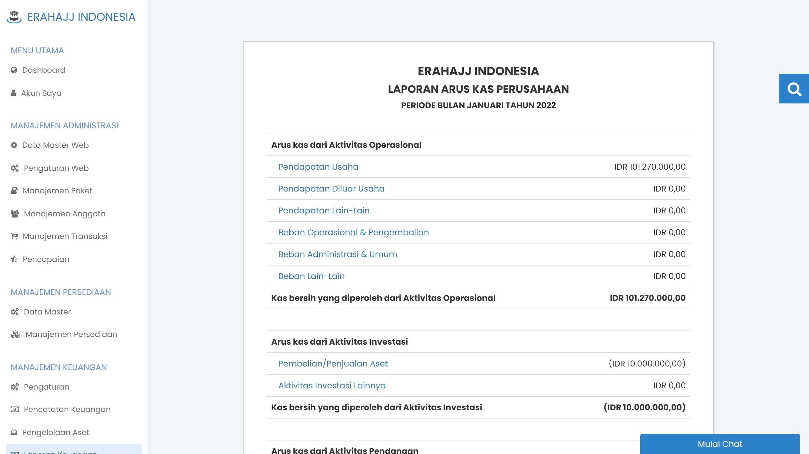 Laporan Arus Kas Keuangan Perusahaan