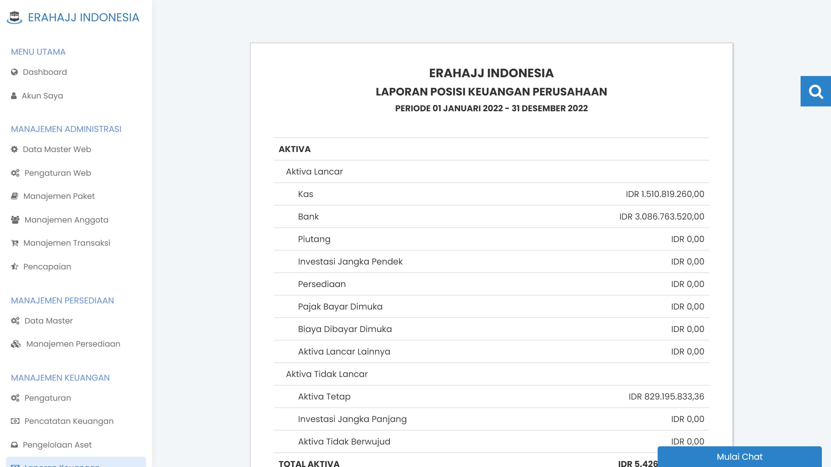 Laporan Neraca Keuangan Perusahaan